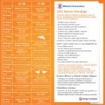 Kişisel Gelişim Günleri 2012 (13 Şubat - 3 Mart) 2