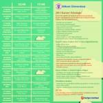Kişisel Gelişim Günleri 2013 (11 Şubat - 2 Mart) 2