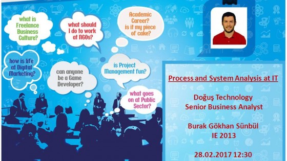 Process and System Analysis at IT 1
