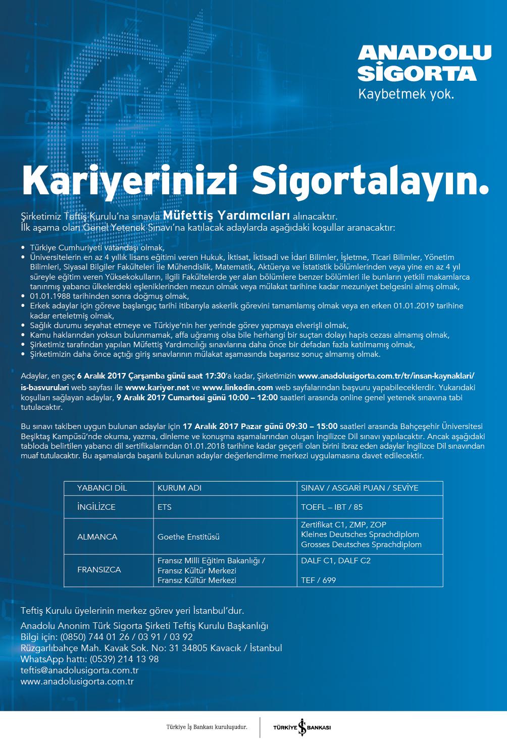Anadolu Sigorta Müfettiş Yardımcılığı Sınavı 1